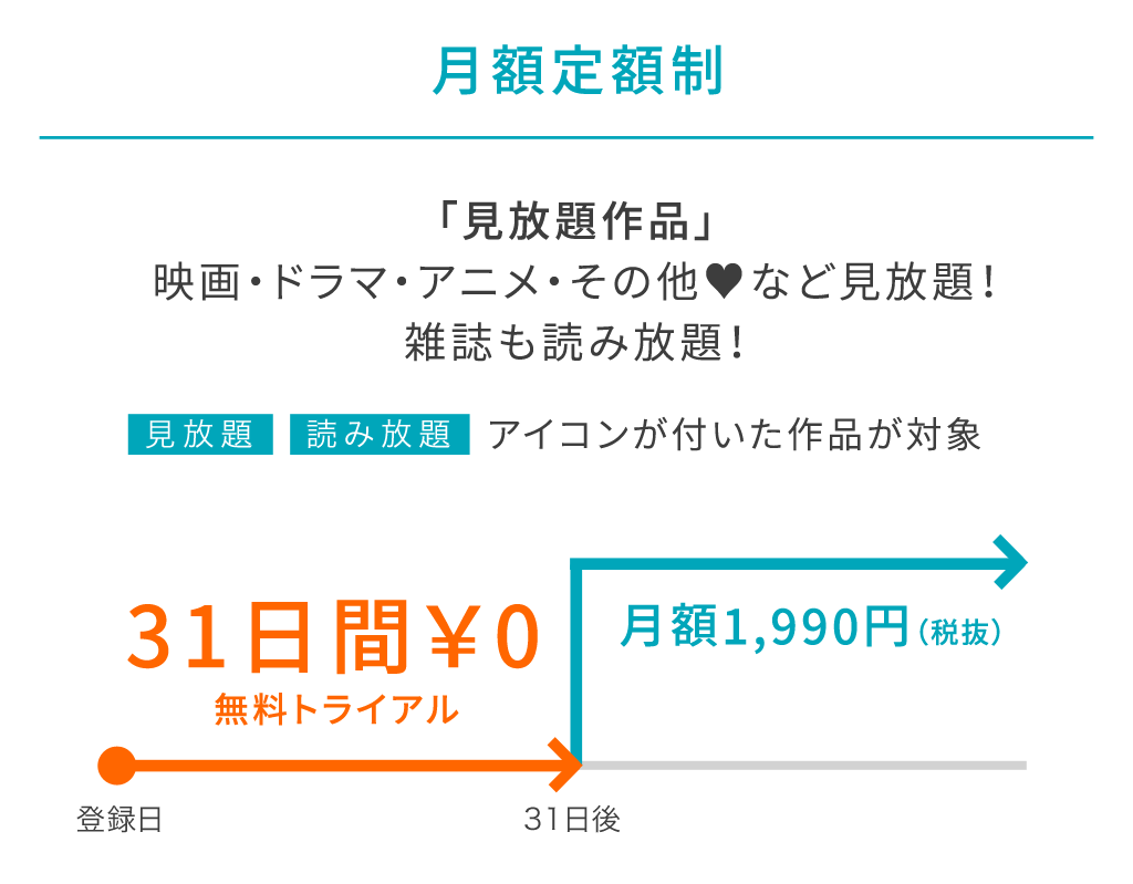 u-next-price2